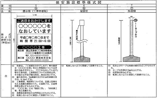 CAD フリーデータ/工事看板・バリケード・セーフ …